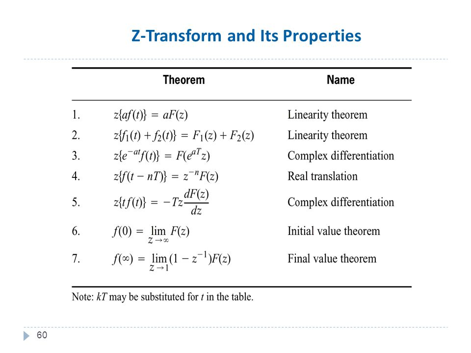 60 Z-Transform and Its Properties