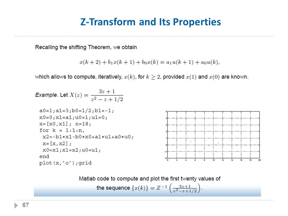 67 Z-Transform and Its Properties