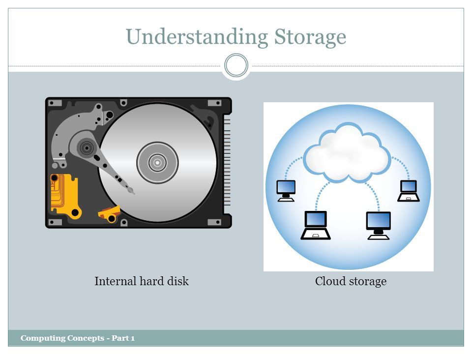 Understanding Storage Computing Concepts - Part 1 Internal hard diskCloud storage