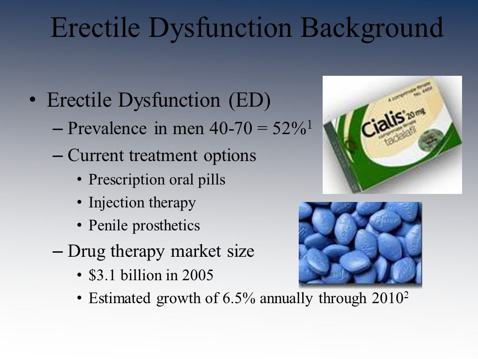 Erectile Dysfunction Background Erectile Dysfunction (ED) – Prevalence in men 40-70 = 52% 1 – Current treatment options Prescription oral pills Injection therapy Penile prosthetics – Drug therapy market size $3.1 billion in 2005 Estimated growth of 6.5% annually through 2010 2