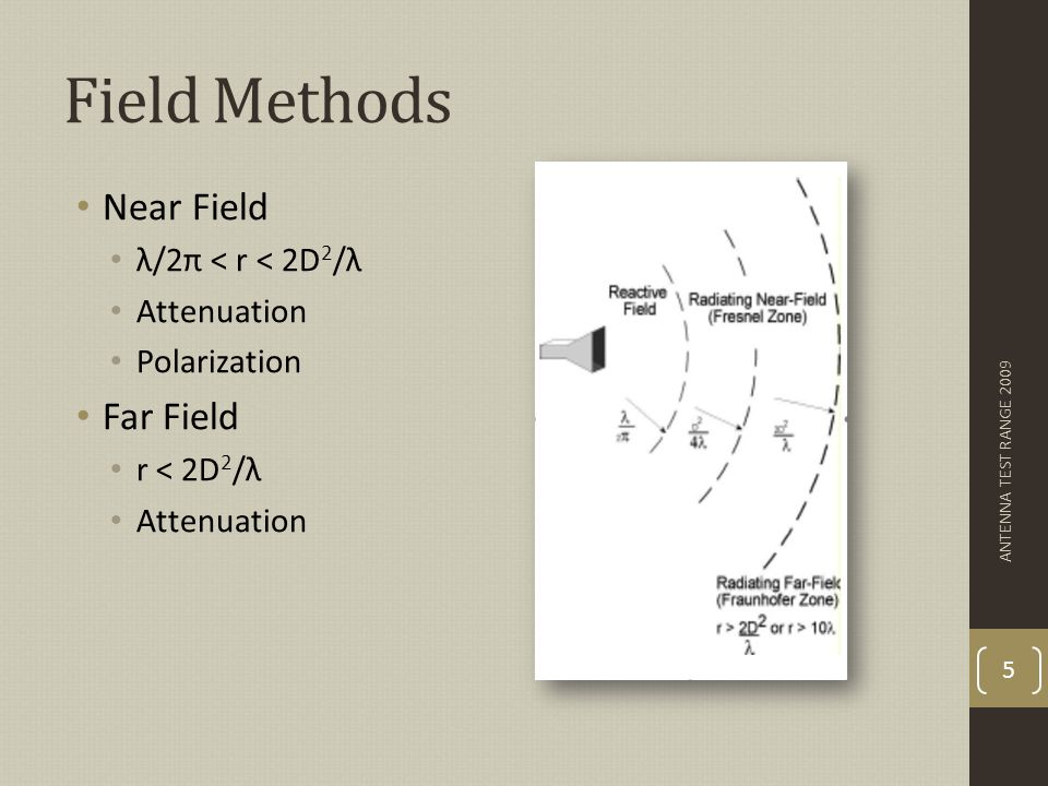 What's Next CAD Design and testing of the Planer Scanner Modify LabView Application for Planar Scanner Write Planar Scanner Microprocessor Code Manufacture Planar Scanner and remaining Spherical Positioner parts Create Cylindrical Scanner Concept ANTENNA TEST RANGE 2009 26