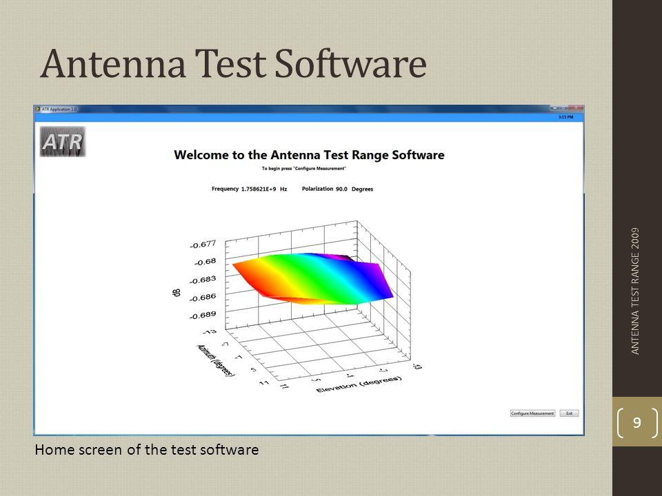 ATRCamApp Program Flow ANTENNA TEST RANGE 2009 20