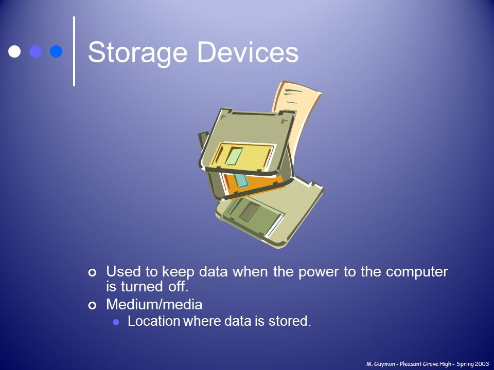 M. Guymon - Pleasant Grove High - Spring 2003 Storage Devices Used to keep data when the power to the computer is turned off. Medium/media Location wh