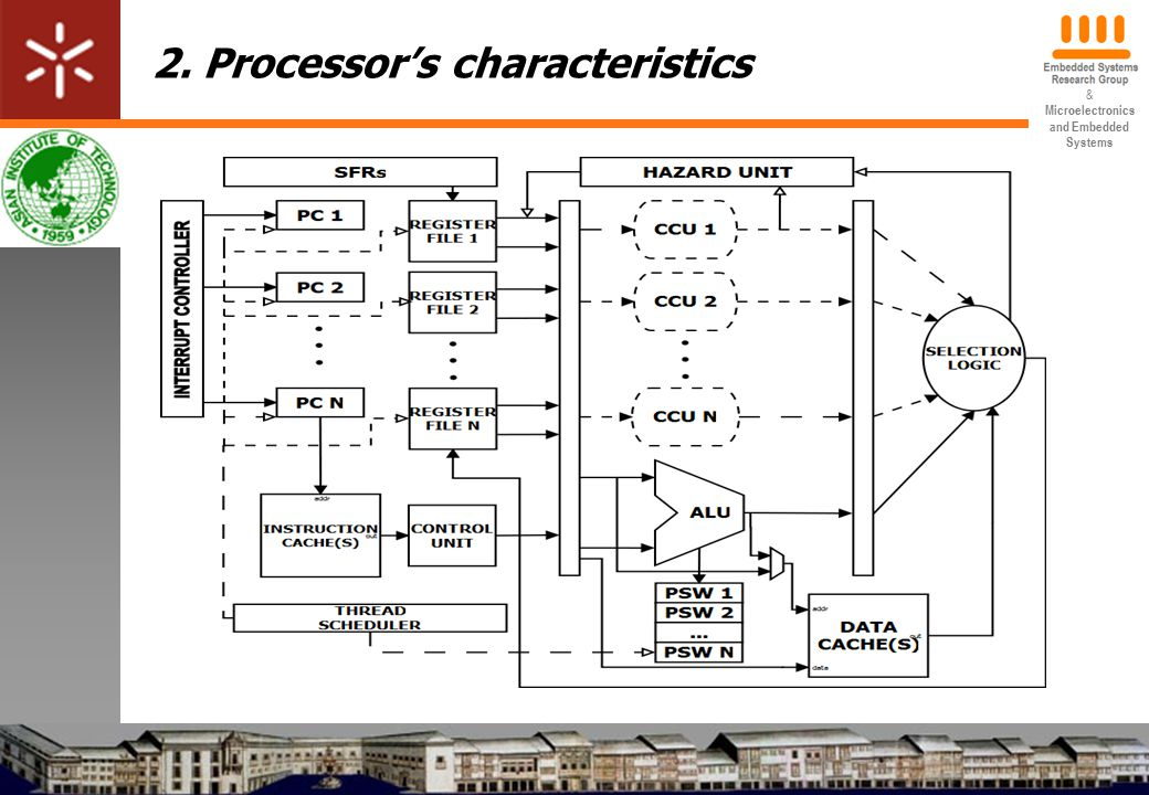 & Microelectronics and Embedded Systems 2. Processor's characteristics