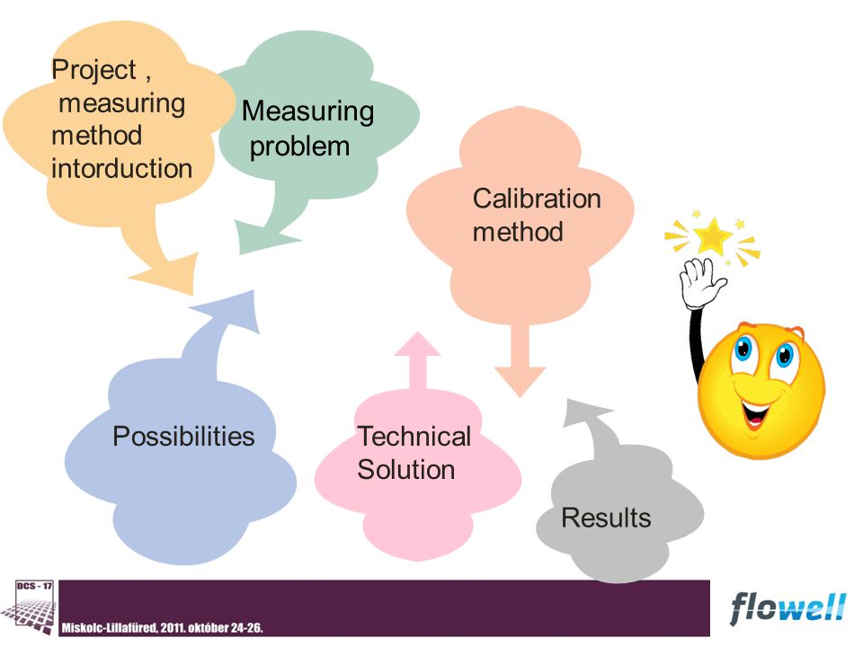 Project, measuring method intorduction Measuring problem Calibration method Technical Solution Possibilities Results