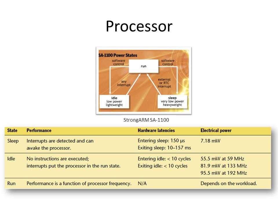 Processor StrongARM SA-1100