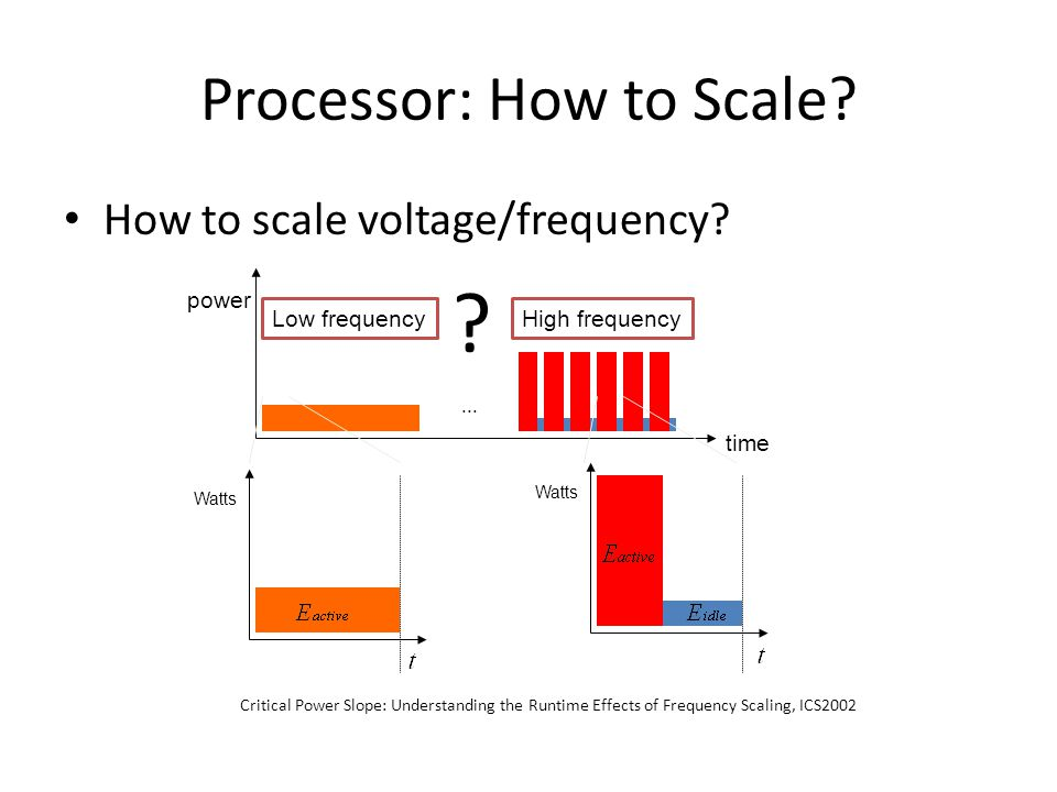 Processor: How to Scale. How to scale voltage/frequency ...