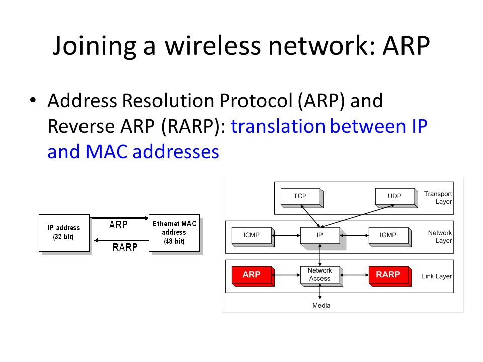 Joining a wireless network: ARP Address Resolution Protocol (ARP) and Reverse ARP (RARP): translation between IP and MAC addresses