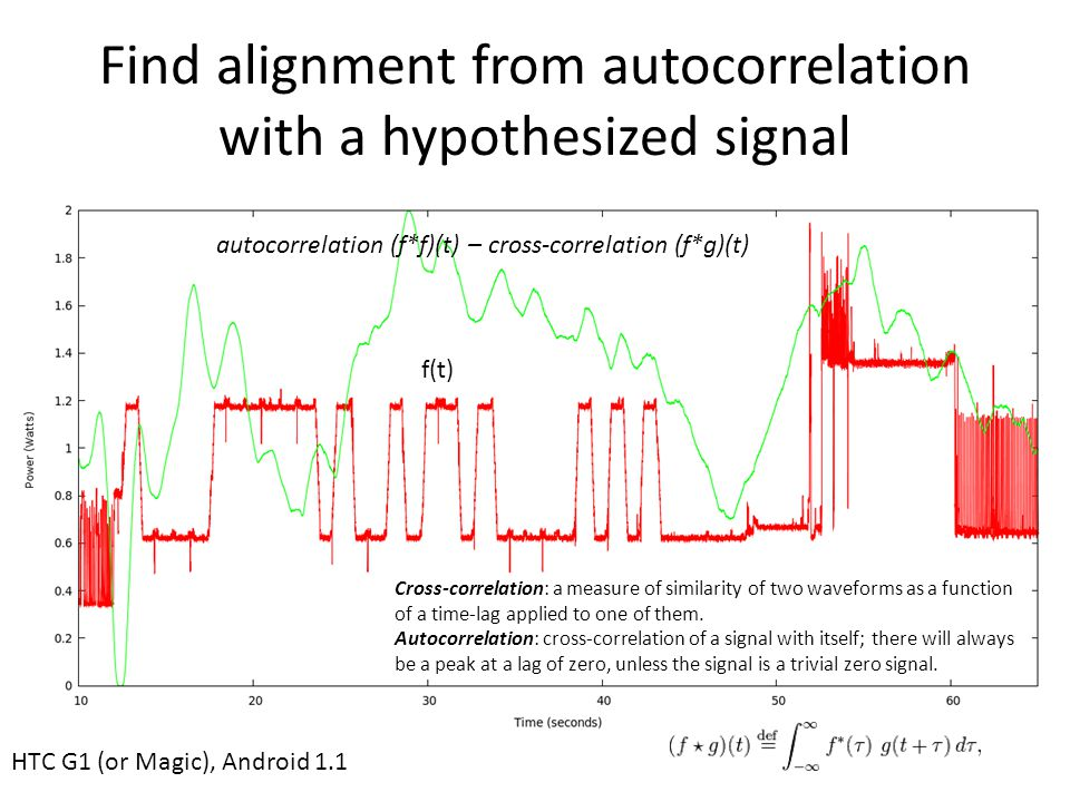 Find alignment from autocorrelation with a hypothesized signal HTC G1 (or Magic), Android 1.1 f(t) Cross-correlation: a measure of similarity of two waveforms as a function of a time-lag applied to one of them.