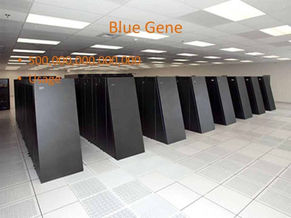Blue Gene 500,000,000,000,000 Usage