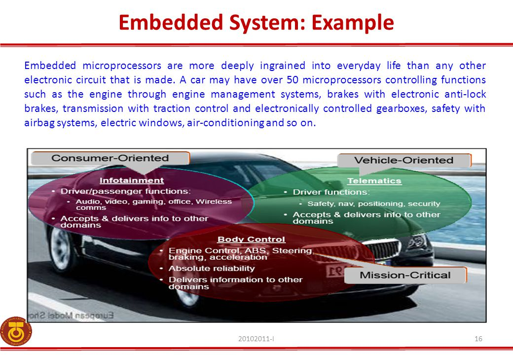 Embedded System: Example 20102011-I16 Embedded microprocessors are more deeply ingrained into everyday life than any other electronic circuit that is