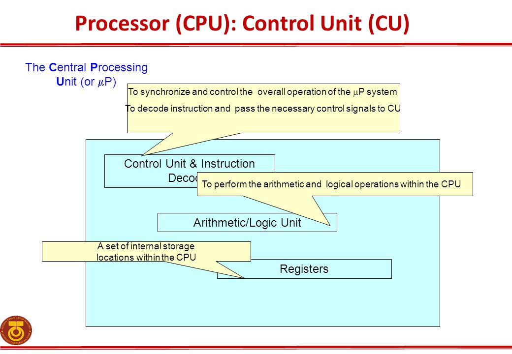 Control Unit & Instruction Decoder Arithmetic/Logic Unit Registers To synchronize and control the overall operation of the  P system To decode instru