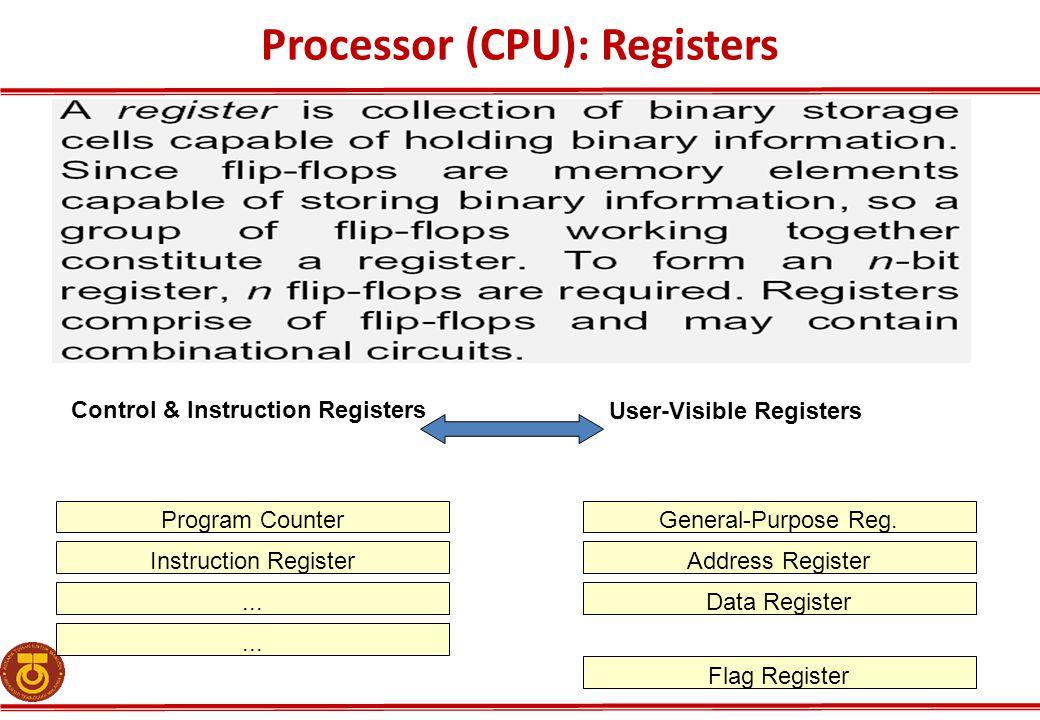 Control & Instruction Registers Program Counter User-Visible Registers Instruction Register... General-Purpose Reg. Address Register Data Register Fla