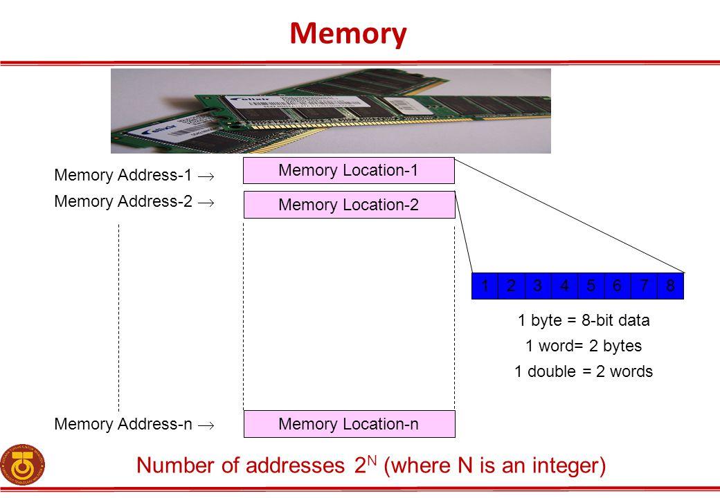 Memory Memory Address-1  Memory Address-2  Memory Location-n Memory Address-n  Memory Location-1 Memory Location-2 56781234 1 byte = 8-bit data 1 w