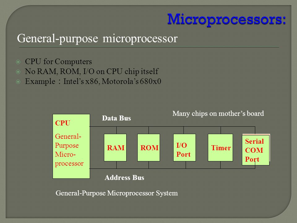 CPU General- Purpose Micro- processor RAMROM I/O Port Timer Serial COM Port Data Bus Address Bus General-Purpose Microprocessor System  CPU for Computers  No RAM, ROM, I/O on CPU chip itself  Example : Intel's x86, Motorola's 680x0 Many chips on mother's board General-purpose microprocessor