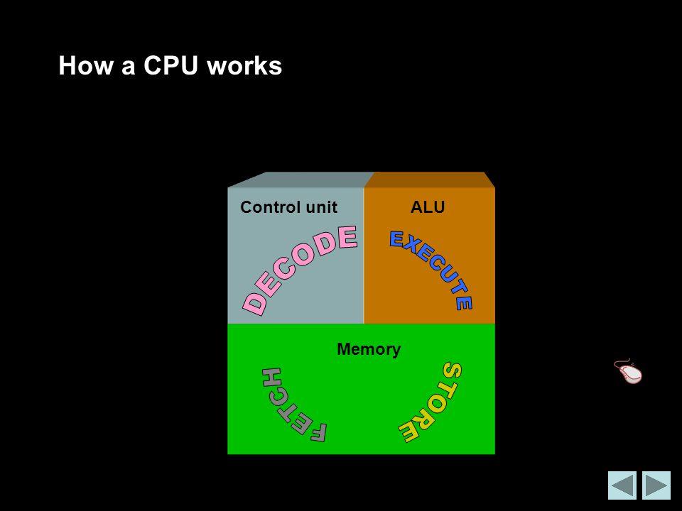 Control unitALU Memory How a CPU works