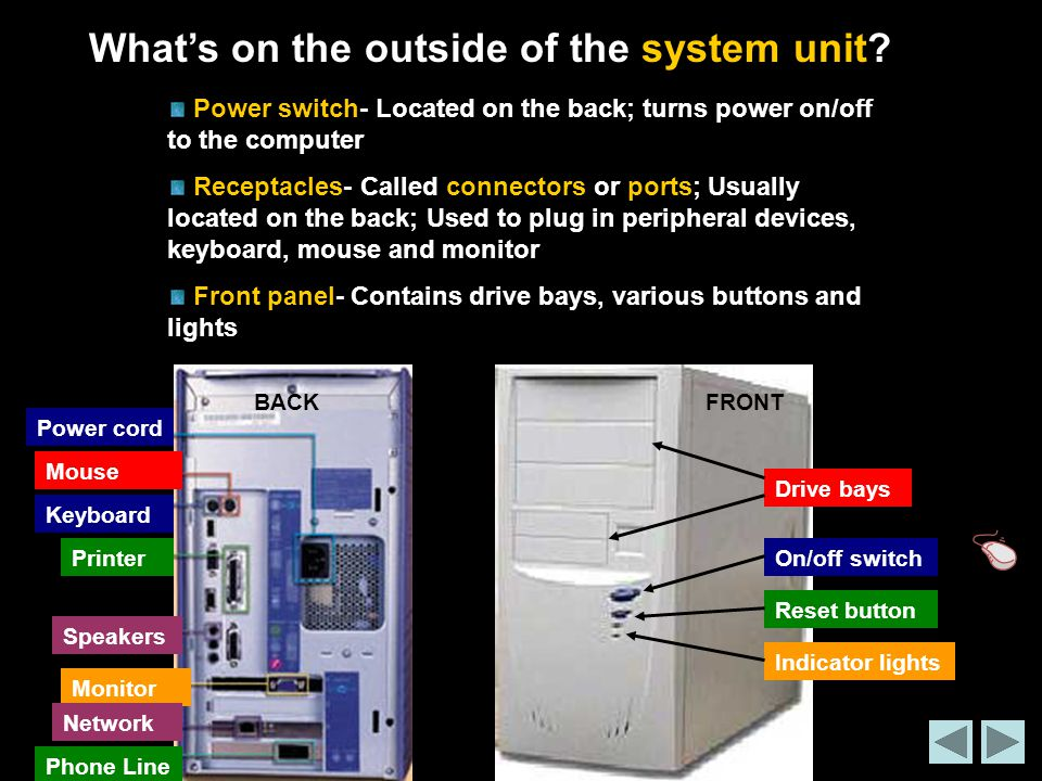 What's on the outside of the system unit.