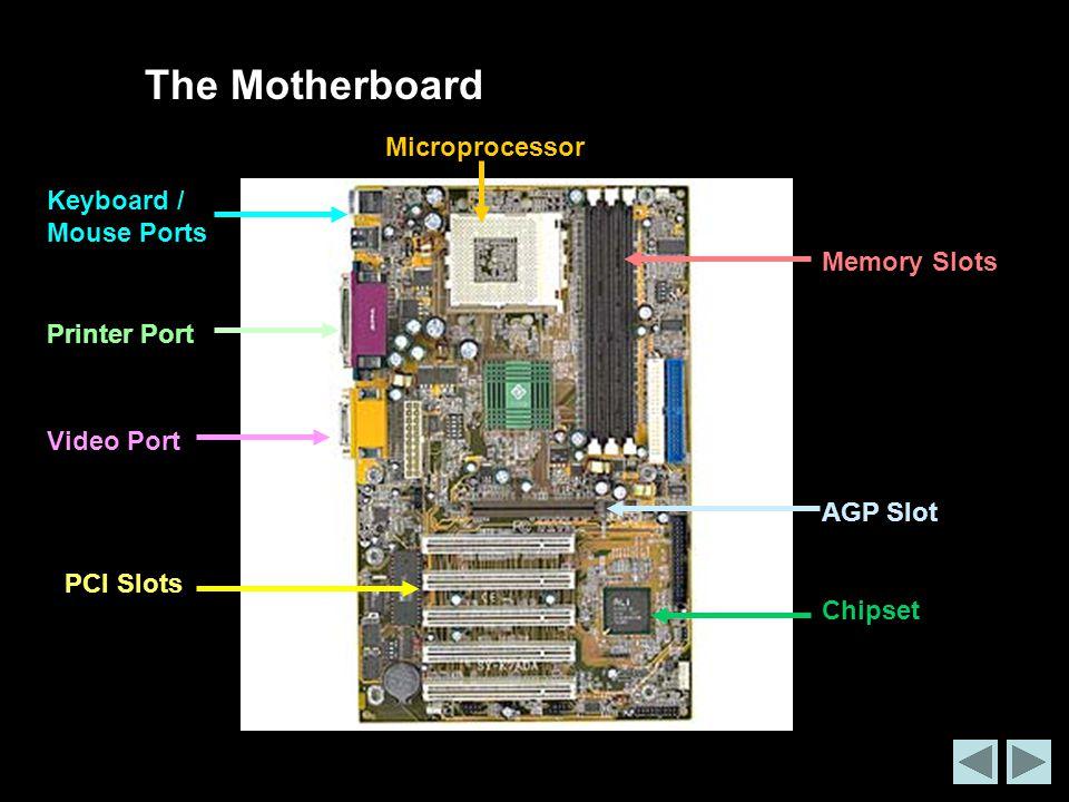 The Motherboard Microprocessor Keyboard / Mouse Ports Printer Port Video Port PCI Slots Memory Slots AGP Slot Chipset