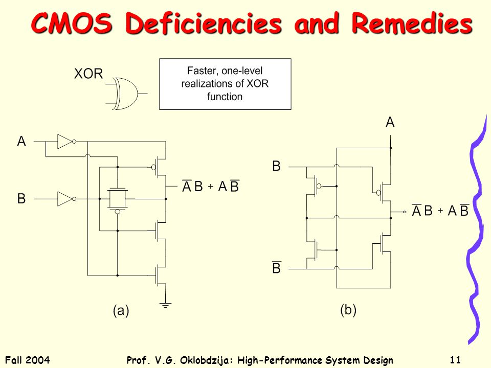 Fall 2004Prof. V.G. Oklobdzija: High-Performance System Design11 CMOS Deficiencies and Remedies
