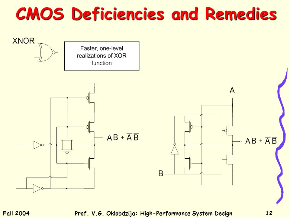 Fall 2004Prof. V.G. Oklobdzija: High-Performance System Design12 CMOS Deficiencies and Remedies