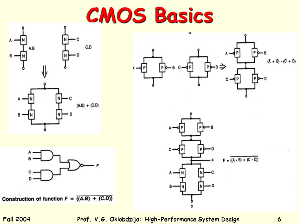 Fall 2004Prof. V.G. Oklobdzija: High-Performance System Design6 CMOS Basics