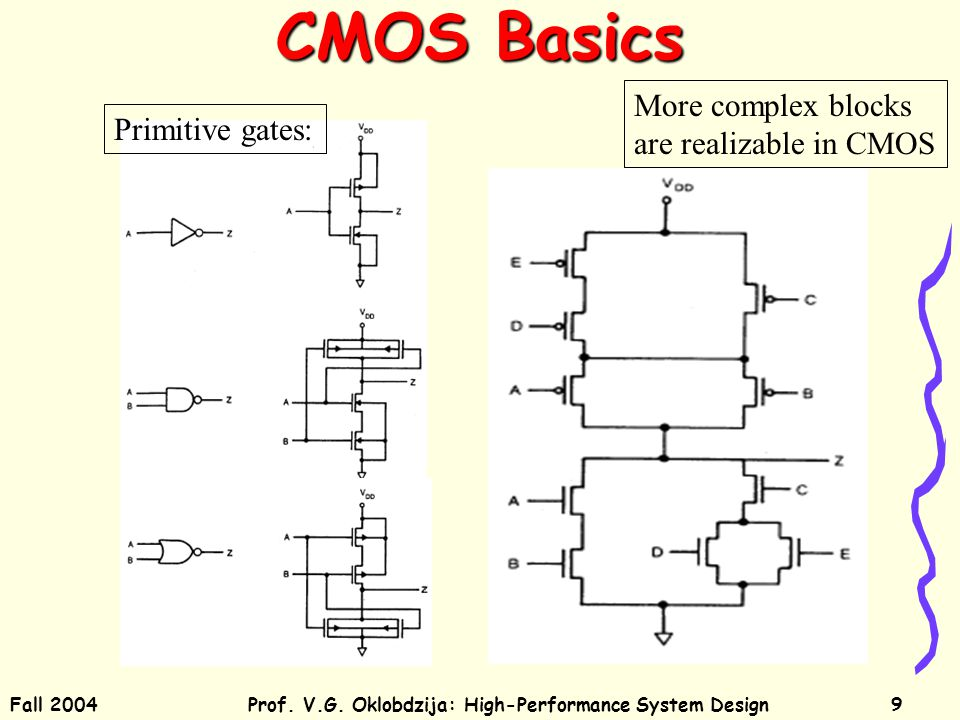 Fall 2004Prof. V.G. Oklobdzija: High-Performance System Design9 CMOS Basics More complex blocks are realizable in CMOS Primitive gates: