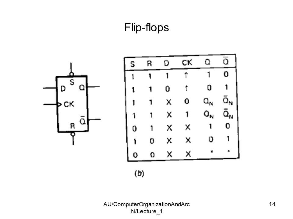 AU/ComputerOrganizationAndArc hi/Lecture_1 14 Flip-flops