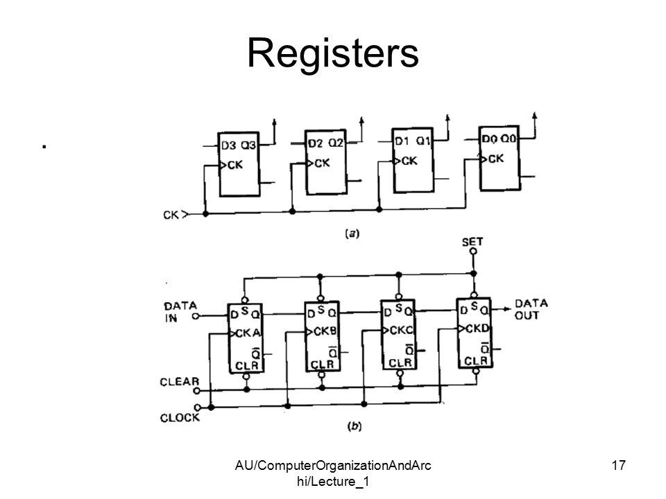 AU/ComputerOrganizationAndArc hi/Lecture_1 17 Registers.