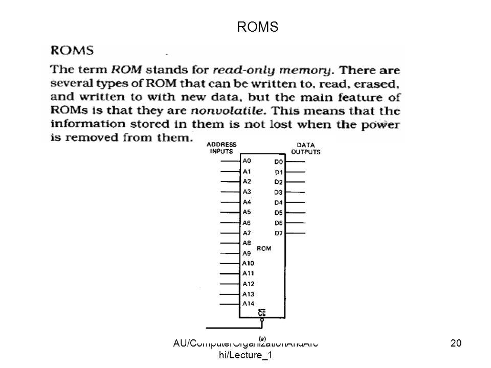 AU/ComputerOrganizationAndArc hi/Lecture_1 20 ROMS