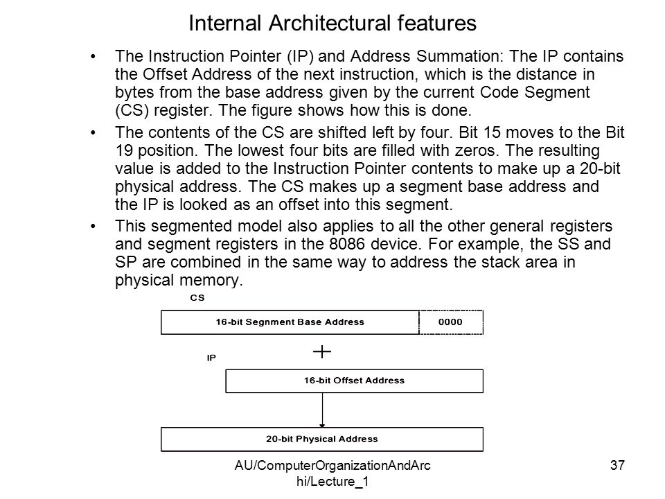 AU/ComputerOrganizationAndArc hi/Lecture_1 37 Internal Architectural features The Instruction Pointer (IP) and Address Summation: The IP contains the Offset Address of the next instruction, which is the distance in bytes from the base address given by the current Code Segment (CS) register.