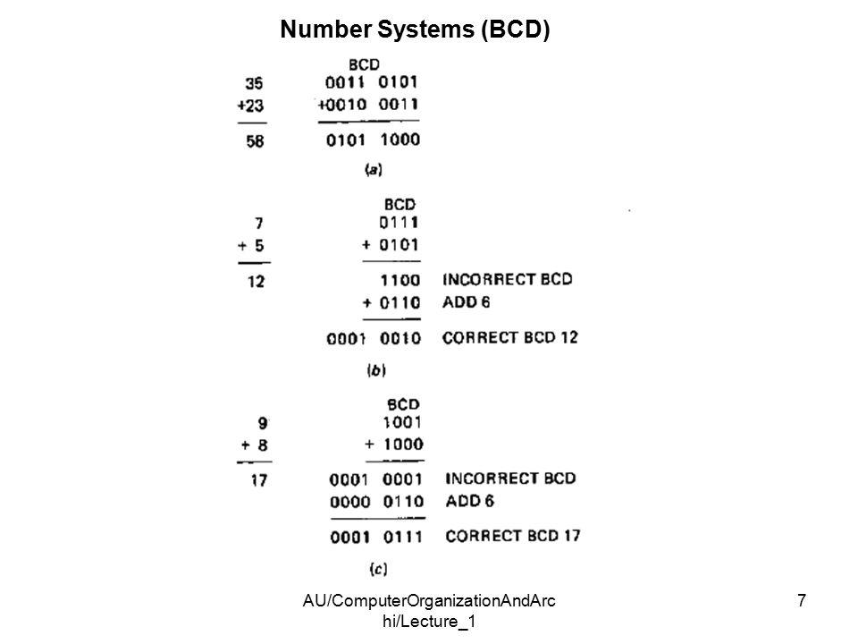 AU/ComputerOrganizationAndArc hi/Lecture_1 7 Number Systems (BCD)