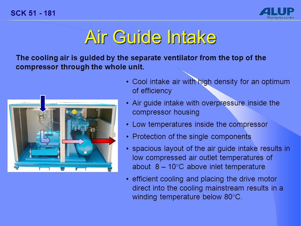 SCK 51 - 181 Air Guide Intake The cooling air is guided by the separate ventilator from the top of the compressor through the whole unit.