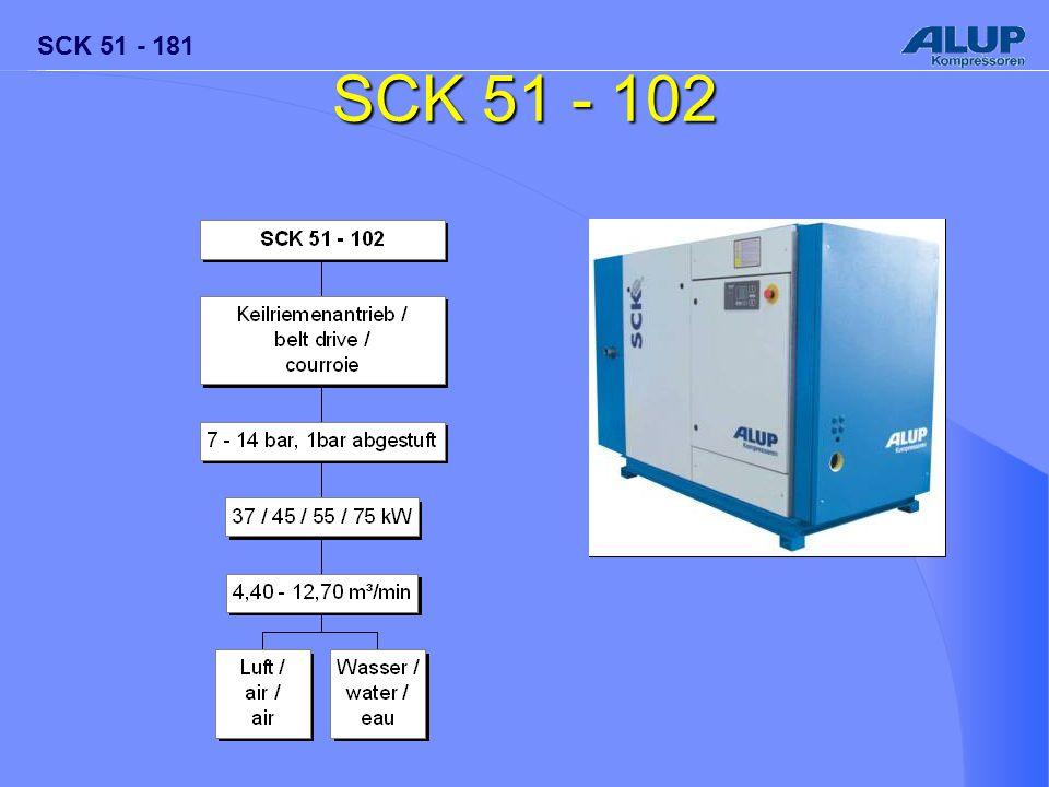 SCK 51 - 181 SCK 101 - 181