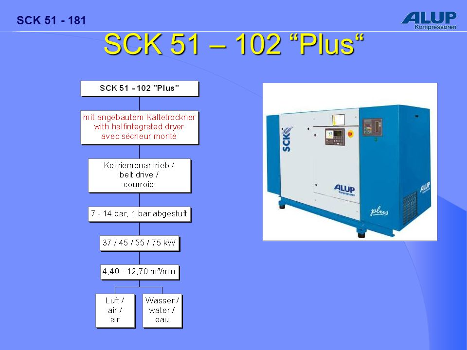 SCK 51 - 181 Field of Application From the smallest handicraft till the large scale industry