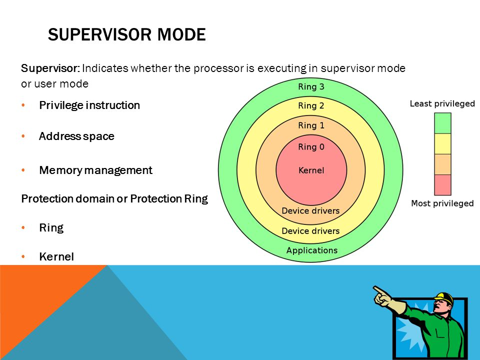 SUPERVISOR MODE Supervisor: Indicates whether the processor is executing in supervisor mode or user mode Privilege instruction Address space Memory management Protection domain or Protection Ring Ring Kernel