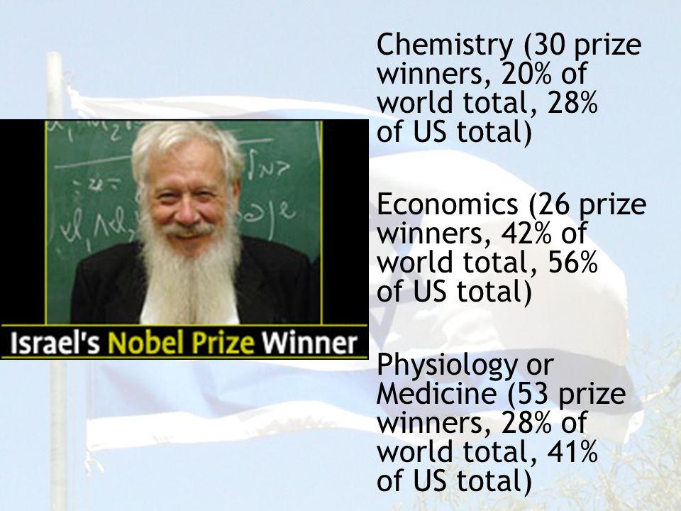 Israeli and Jewish Nobel prize winners