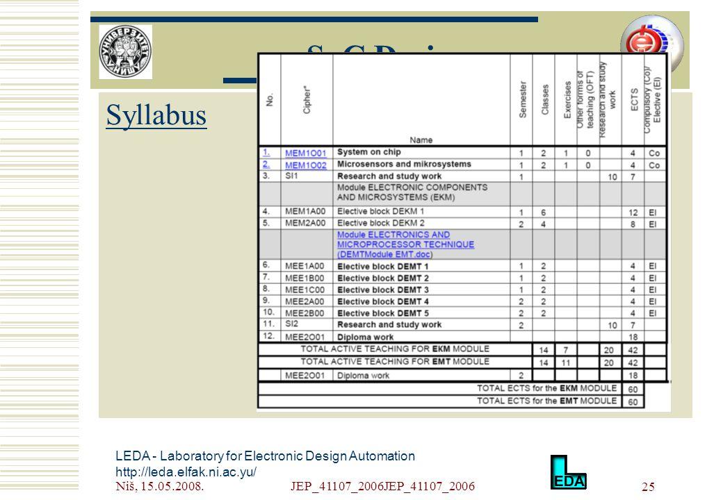 Niš, 15.05.2008.JEP_41107_2006JEP_41107_2006 25 LEDA - Laboratory for Electronic Design Automation http://leda.elfak.ni.ac.yu/ Syllabus SoC Design
