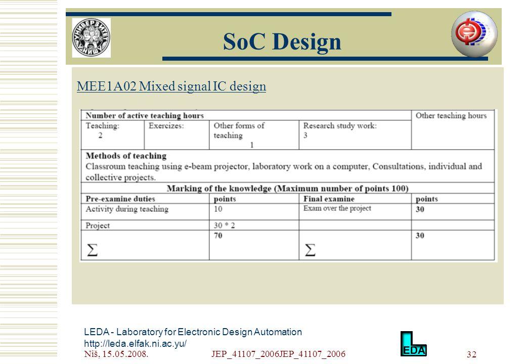 Niš, 15.05.2008.JEP_41107_2006JEP_41107_2006 32 LEDA - Laboratory for Electronic Design Automation http://leda.elfak.ni.ac.yu/ МЕE1A02 Mixed signal IC design SoC Design