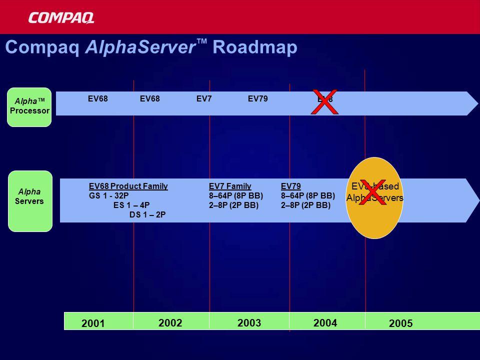 EV68 Alpha™ Processor Alpha Servers EV7EV79 2005 200420032002 2001 EV7 Family 8–64P (8P BB) 2–8P (2P BB) EV68 Product Family GS 1 - 32P ES 1 – 4P DS 1 – 2P EV79 8–64P (8P BB) 2–8P (2P BB) EV68 Compaq AlphaServer ™ Roadmap EV8 EV8-based AlphaServers