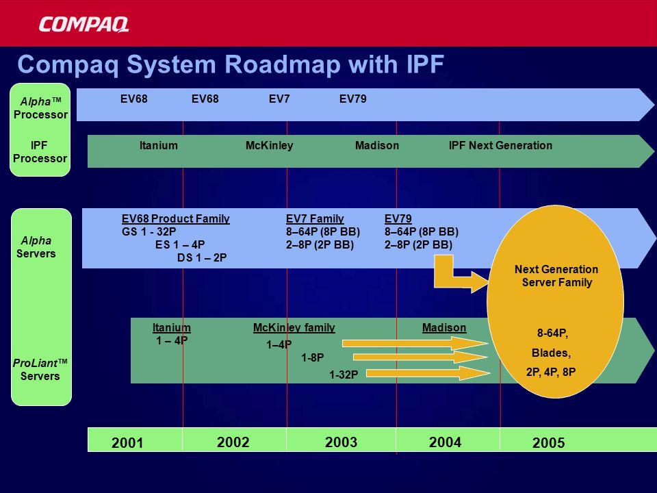 1-32P McKinley familyMadison 1-8P Itanium 1 – 4P EV68 IPF Processor Alpha™ Processor ProLiant™ Servers Alpha Servers EV7EV79 2005 200420032002 2001 McKinley MadisonIPF Next GenerationItanium EV7 Family 8–64P (8P BB) 2–8P (2P BB) EV68 Product Family GS 1 - 32P ES 1 – 4P DS 1 – 2P EV79 8–64P (8P BB) 2–8P (2P BB) EV68 Compaq System Roadmap with IPF Next Generation Server Family 8-64P, Blades, 2P, 4P, 8P