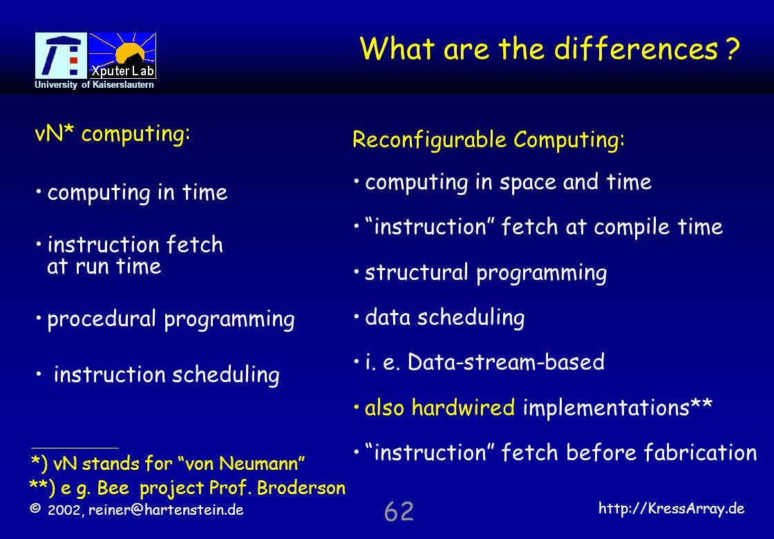 © 2002, reiner@hartenstein.de http://KressArray.de University of Kaiserslautern 62 What are the differences ? vN* computing: computing in time instruc
