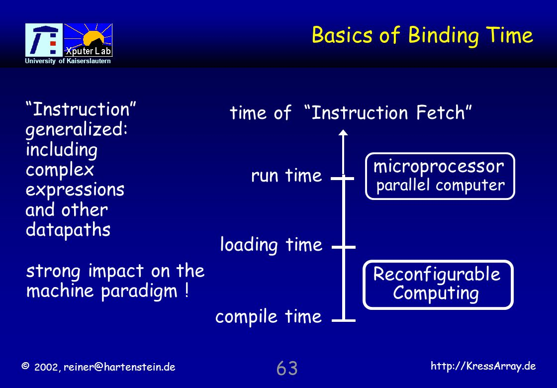© 2002, reiner@hartenstein.de http://KressArray.de University of Kaiserslautern 63 Basics of Binding Time run time loading time compile time time of ""