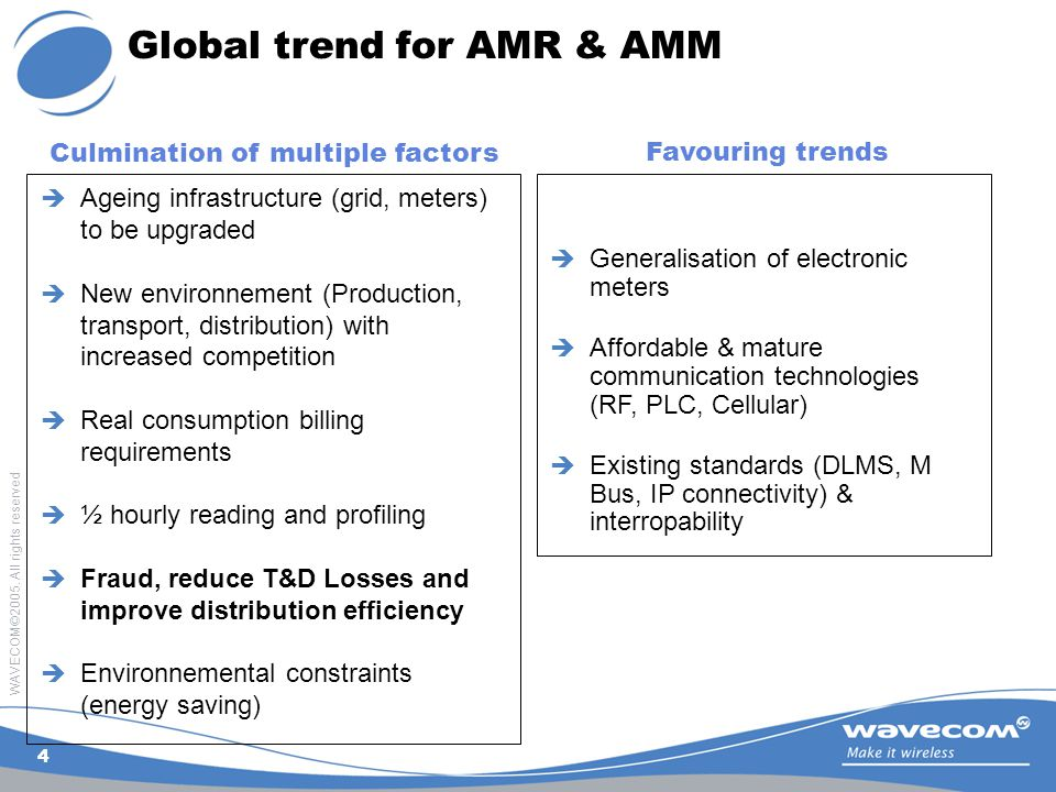 WAVECOM©2005. All rights reserved 4 Global trend for AMR & AMM  Ageing infrastructure (grid, meters) to be upgraded  New environnement (Production,