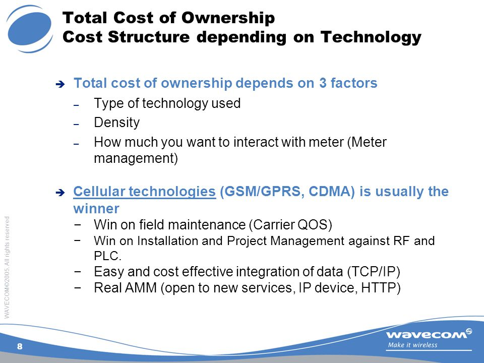 WAVECOM©2005. All rights reserved 8 Total Cost of Ownership Cost Structure depending on Technology  Total cost of ownership depends on 3 factors – Ty
