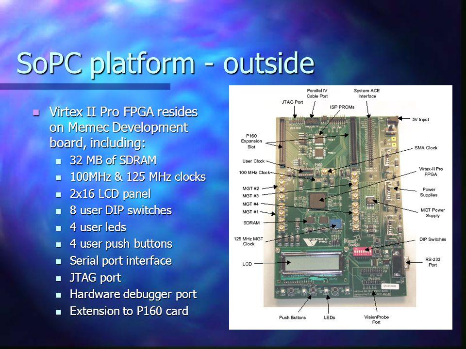 SoPC platform - outside Virtex II Pro FPGA resides on Memec Development board, including: Virtex II Pro FPGA resides on Memec Development board, inclu