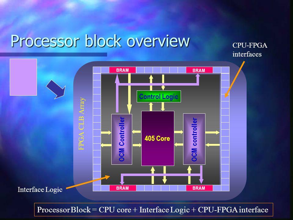Processor block overview CPU-FPGA interfaces 405 Core Control Logic OCM controller OCM Controller BRAM FPGA CLB Array Interface Logic Processor Block