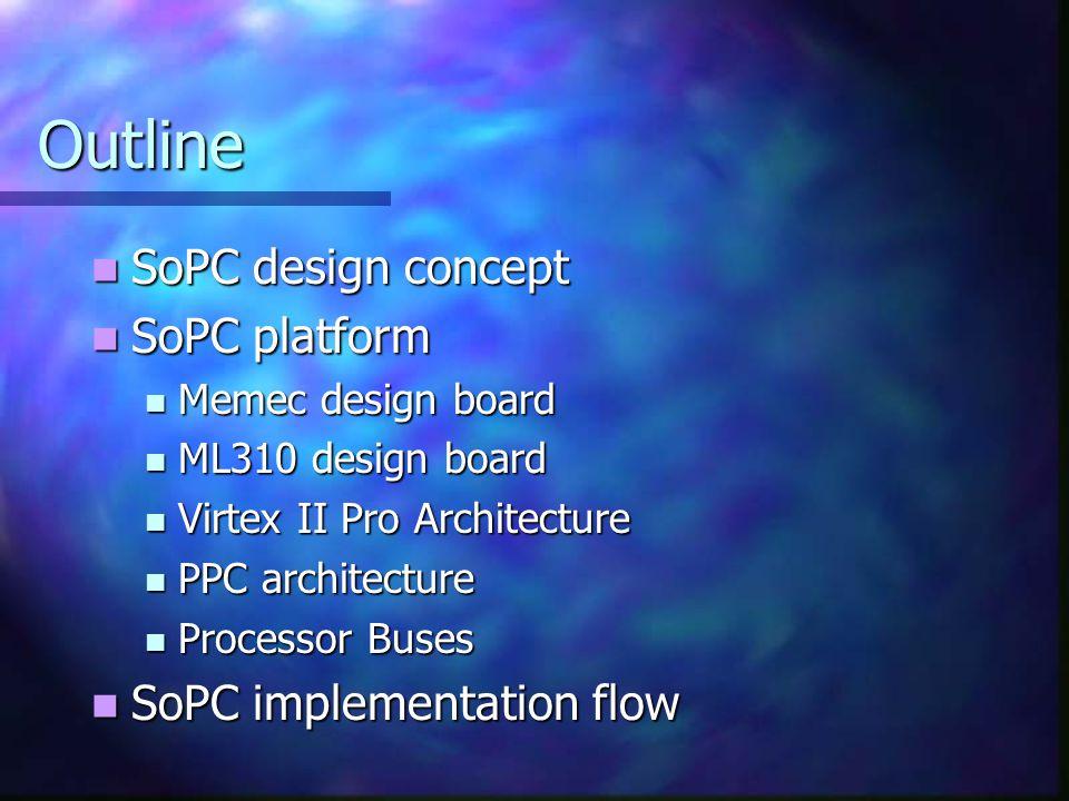 Outline SoPC design concept SoPC design concept SoPC platform SoPC platform Memec design board Memec design board ML310 design board ML310 design boar