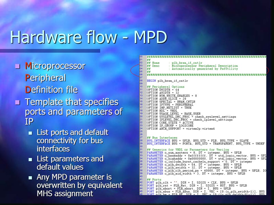 Hardware flow - MPD Microprocessor Microprocessor Peripheral Definition file Template that specifies ports and parameters of IP Template that specifie