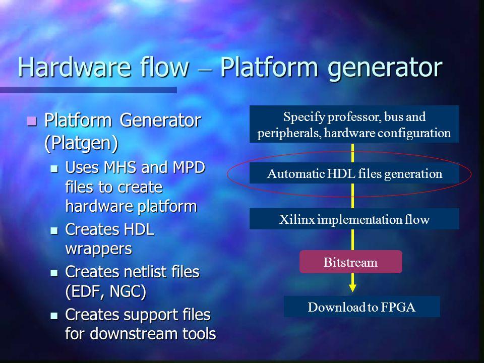 Hardware flow – Platform generator Platform Generator (Platgen) Platform Generator (Platgen) Uses MHS and MPD files to create hardware platform Uses M