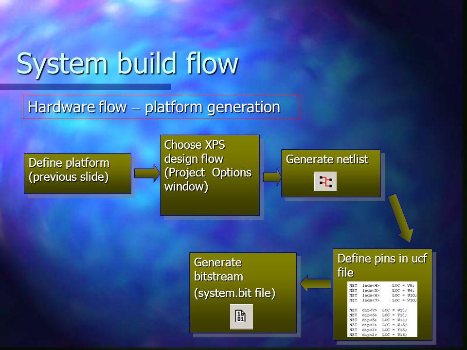 System build flow Hardware flow – platform generation Define platform (previous slide) Choose XPS design flow (Project Options window) Generate netlis